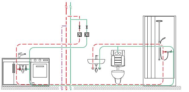 Rohrnetzberechnung